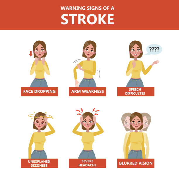 Signs of a stroke infographic vector art illustration