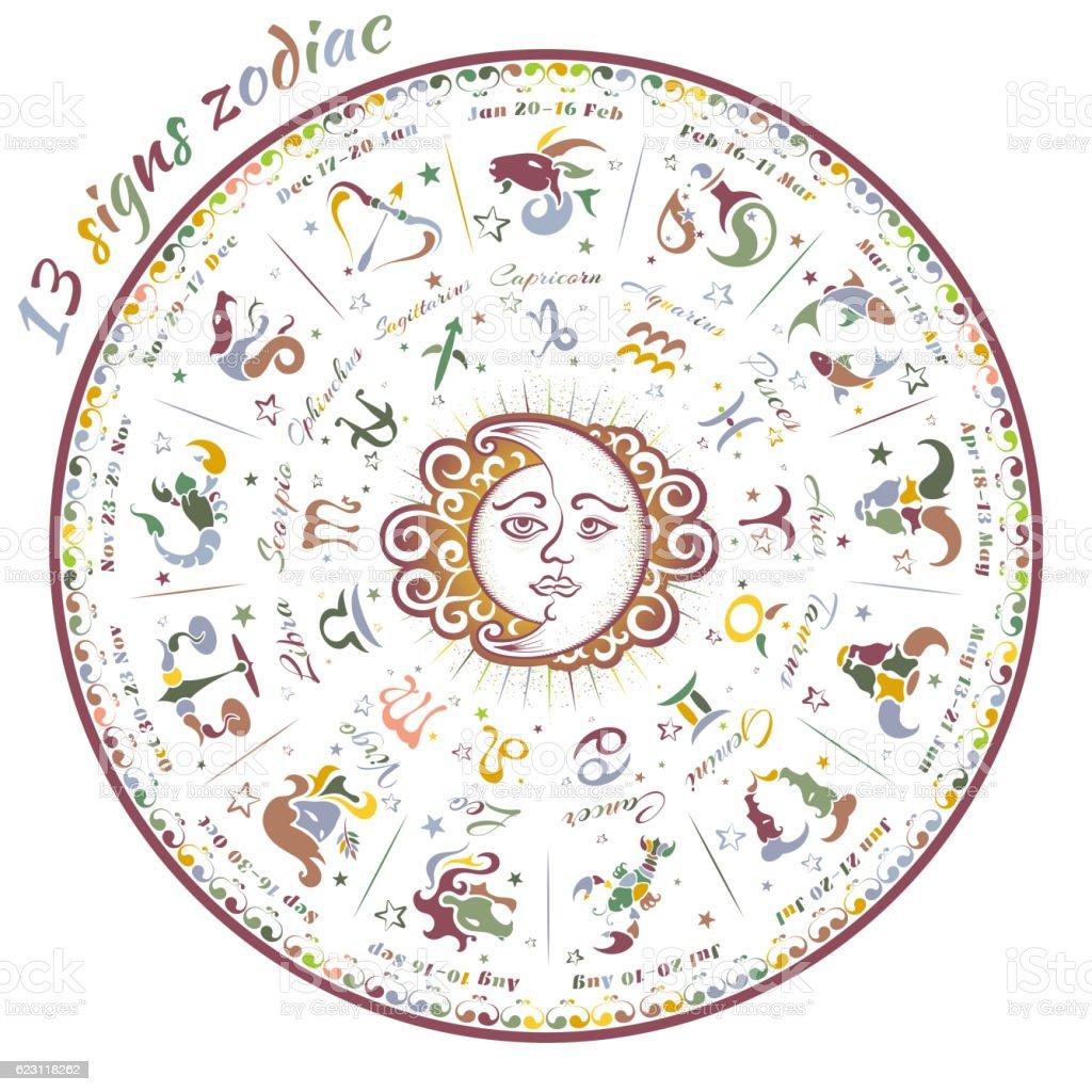signs zodiac vector art illustration