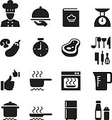 Silhouette Cooking, Restuarant icon set