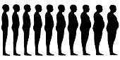 Silhouette of a human men set Blend from thin to slim to thick fat, vector fit slim man obesity, the concept of weight loss, health and healthy lifestyle