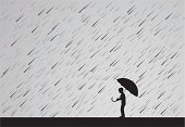 Little boy with big umbrella in the rain. Vector illustration.