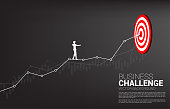 Concept of targeting and Business challenge.route to success.