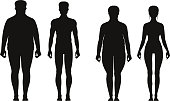 Silhouette of fat and thin peoples. Weight loss of overweight man and fat woman. Vector illustrations isolated. People overweight and black silhouette man and woman with obesity