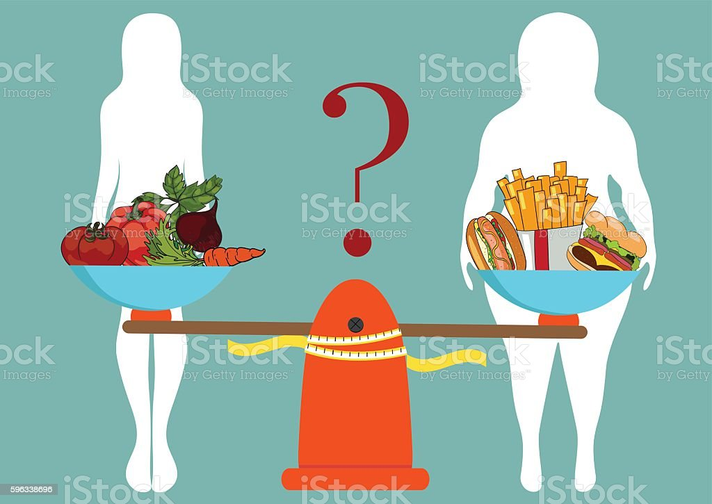 Silhouettes of women thin and thick with vegetables, fast food royalty-free silhouettes of women thin and thick with vegetables fast food stock vector art & more images of adult