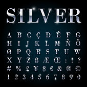 Silver metal font set with letters, numbers, currency sings and special alphabet symbols