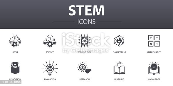 STEM simple concept icons set. Contains such icons as science, technology, engineering, mathematics and more, can be used for web, logo, UI/UX