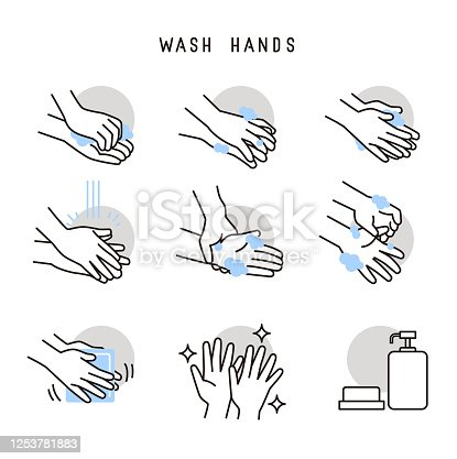 Simple illustration of washing hands in various ways