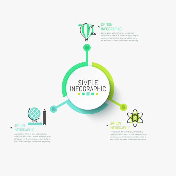 ilustrações de stock, clip art, desenhos animados e ícones de simple infographic design template. central circular element connected with three multicolored pictograms and text boxes. - infografias