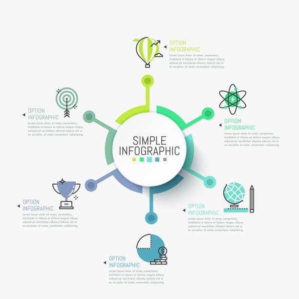 簡單的資訊圖表設計範本。中心圓形元素連接 6 象形圖和文字方塊 - infographics 幅插畫檔、美工圖案、卡通及圖標