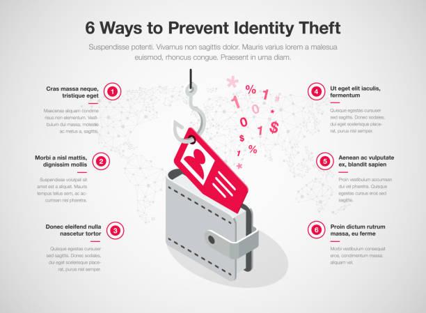 ilustraciones, imágenes clip art, dibujos animados e iconos de stock de infografía sencilla para 6 formas de evitar la plantilla de robo de identidad - robo de identidad