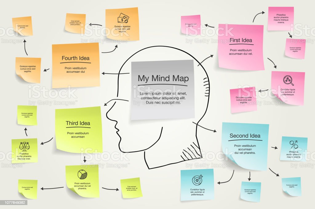 Simple infographic for mind map visualization template with human head as main symbol