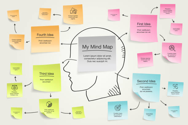 illustrazioni stock, clip art, cartoni animati e icone di tendenza di simple infographic for mind map visualization template with human head as main symbol - post it