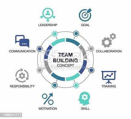 istock Simple infographic for team building visualization with colorful pie chart and icons 1268241717