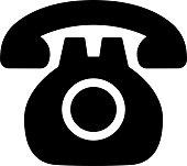 These icons indicates phone.