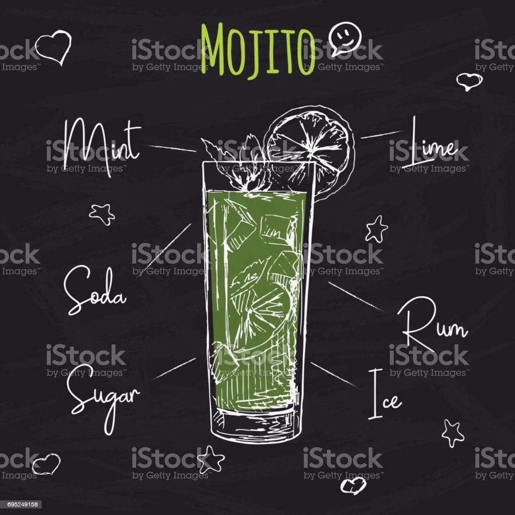 Simple recipe for an alcoholic cocktail Mojito. Drawing chalk on a blackboard. Vector illustration of a sketch style. vector art illustration