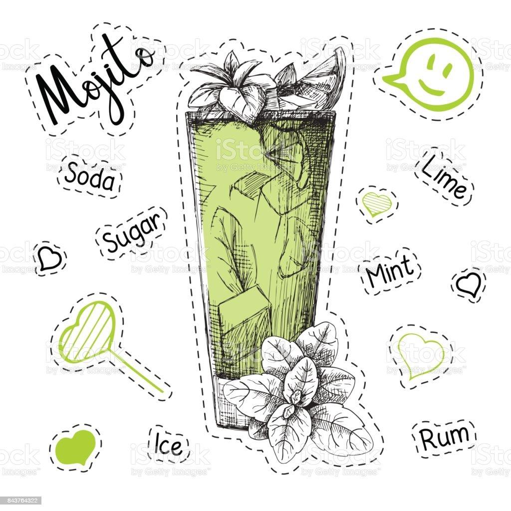 Einzigartig Rezept Mojito Cocktail Galerie Von Einfaches Für Einen Alkoholischen Mojito. Vektor-tration Eines