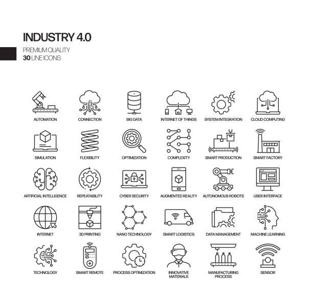 prosty zestaw branżowych 4.0 powiązanych ikon linii wektorowych. kolekcja symboli konspektu. - produkować stock illustrations