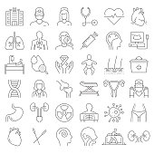 Simple Set of Medical and Health Related Vector Line Icons. Outline Symbol Collection. Editable Stroke.