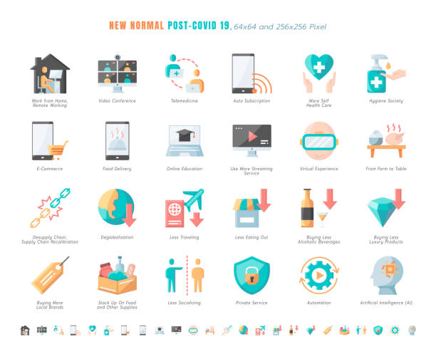 illustrazioni stock, clip art, cartoni animati e icone di tendenza di simple set of new normal after coronavirus 2019 or covid-19 ends related. such as work from home, streaming, online shopping, supply recalibration. flat color design icons vector. 64x64 pixel. - new normal