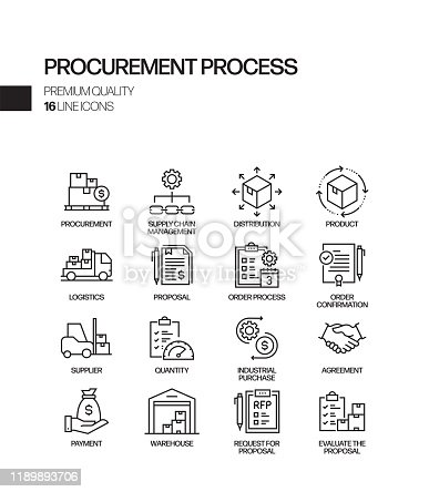 Simple Set of Procurement Process Related Vector Line Icons. Outline Symbol Collection
