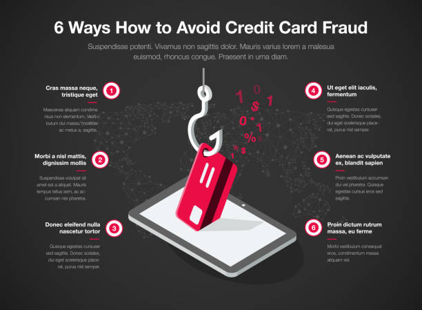 simple vector infographic for 6 ways how to avoid credit card fraud template isolated on dark background - credit card stock illustrations