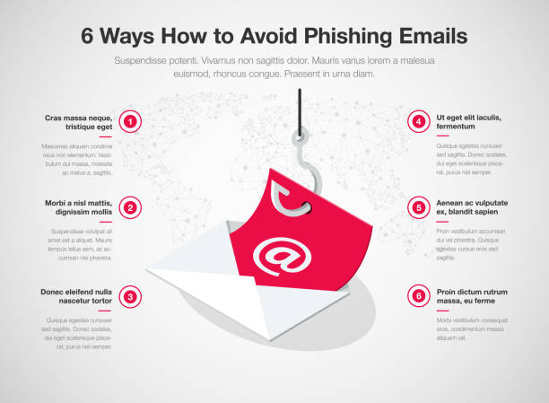 Simple Vector infographic for 6 ways how to avoid phishing emails template Simple Vector infographic for 6 ways how to avoid phishing emails template isolated on light background. Easy to use for your website or presentation. phishing stock illustrations