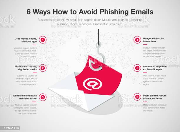 Simple Vector Infographic For 6 Ways How To Avoid Phishing Emails Template - Immagini vettoriali stock e altre immagini di Busta