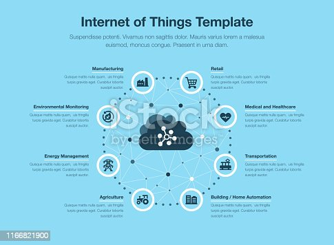 istock Simple vector infographic template for internet of things - blue version 1166821900