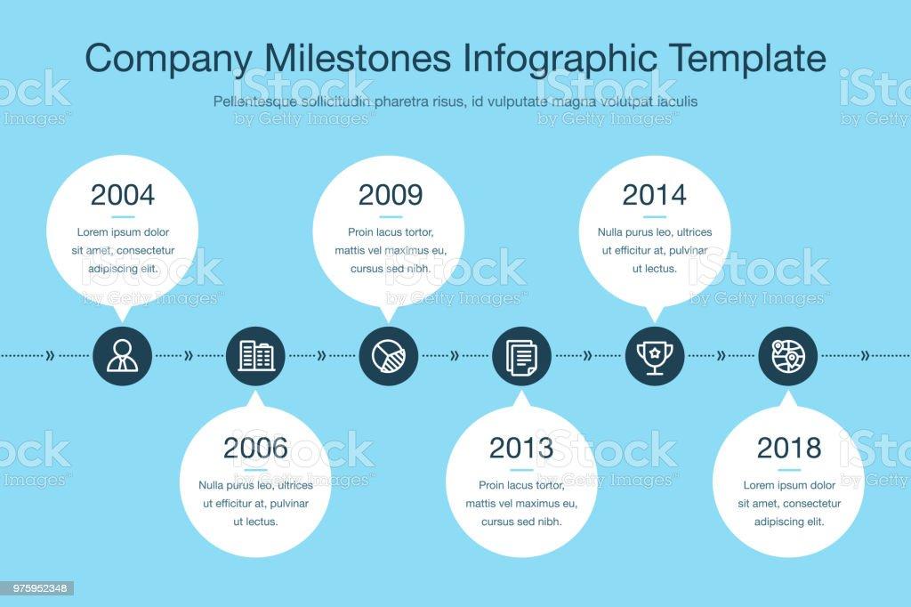Simple Visualization For Company Milestones Timeline