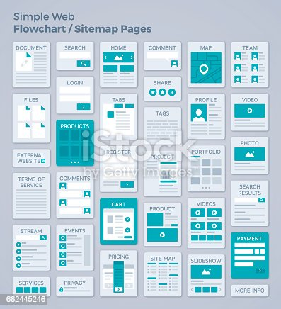 Simple web flowchart or sitemap with space for your content or copy.