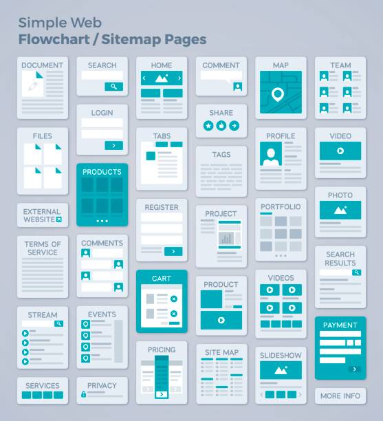 Simple Webpage Design Flowchart or Sitemap vector art illustration