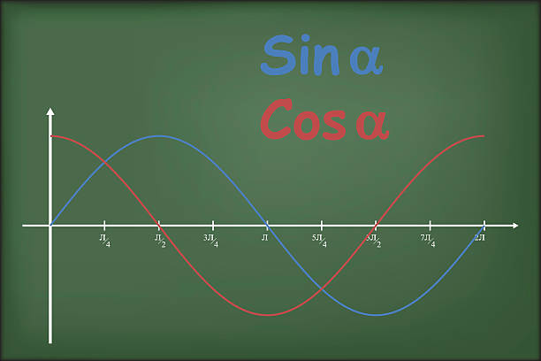 Sin and Cos graph on green chalkboard vector Sin and Cos graph on green chalkboard vector seven deadly sins stock illustrations