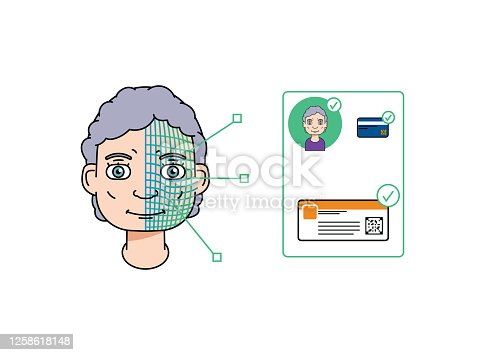 872707982 istock photo Single caucasian elder woman using facial recognition and 5G to validate an entry ticket. 1258618148