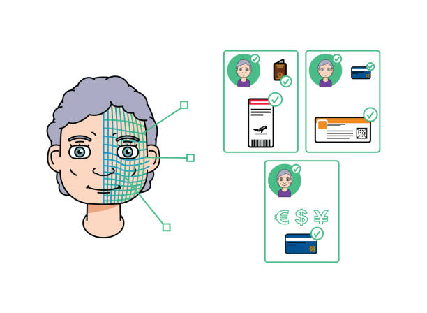 single caucasian elder woman using facial recognition and 5g to validate an identity, pay or check-in. - facial recognition stock illustrations