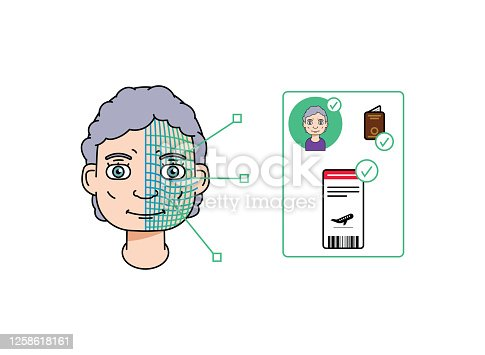 872707982 istock photo Single caucasian elder woman using facial recognition and 5G to check-in at an airport. 1258618161