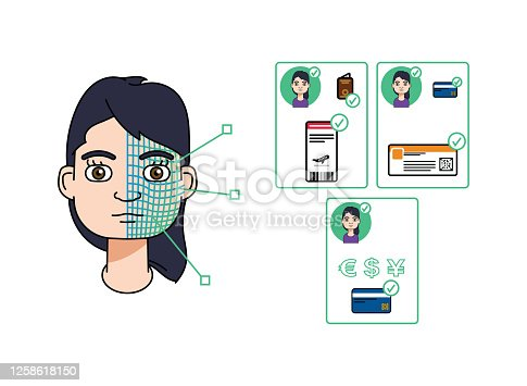 872707982 istock photo Single caucasian woman using facial recognition and 5G to validate an identity, pay or check-in. 1258618150