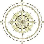 A nautically inspired compass.