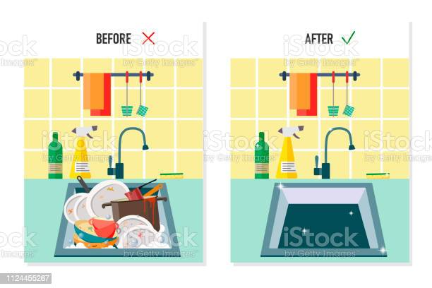 Sink with dirty dishes before and clean sink after vector in cartoon vector id1124455267?b=1&k=6&m=1124455267&s=612x612&h=kvuc1ajetyitsgodfynjcslk0foqrd73c8he50fw6jy=