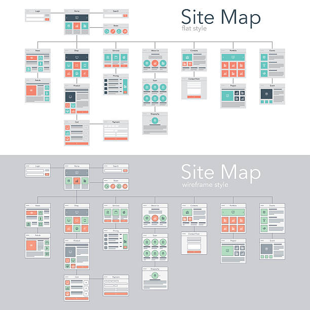 Site Map Flat and wireframe design style vector illustration concept of website flowchart sitemap. website wireframe stock illustrations