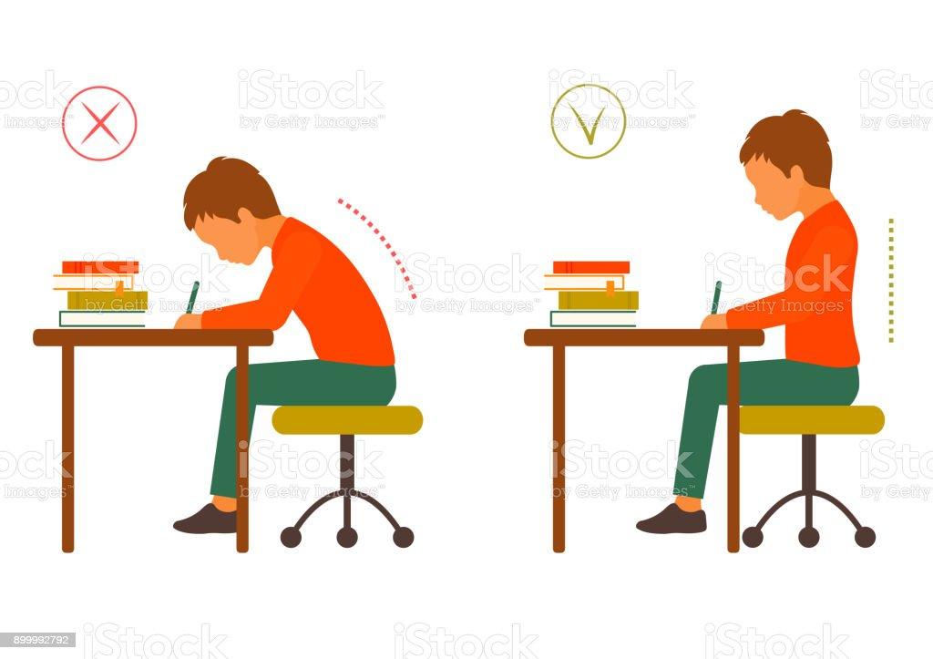 「パソコンを使う姿勢 イラスト」の画像検索結果