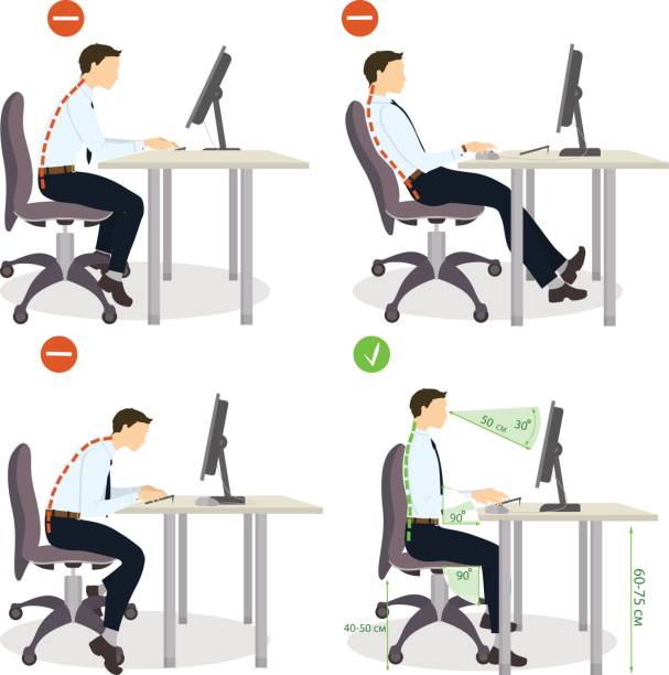 Sitting posture set. Sitting posture set. Right and wrong positions. Healthy lifestyle. posture stock illustrations