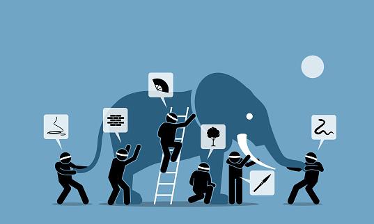 Six blind men touching an elephant.