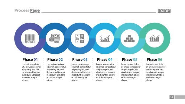 ilustrações de stock, clip art, desenhos animados e ícones de six phases timeline slide template - circular economy