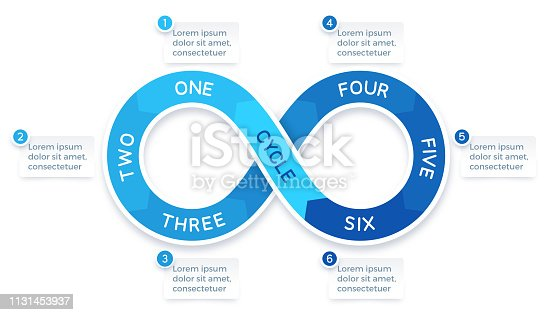 istock Six Steps Cycle Infinite Process Infographic 1131453937
