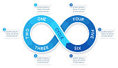 Six step continuous infinite infographic with space for your copy.