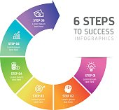 Six Steps Infographics - Success