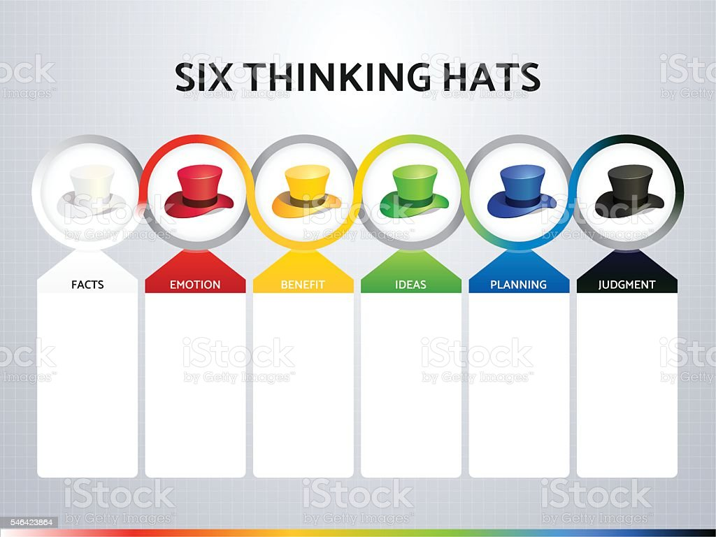 6 thinking hats Used with well-defined and explicit return on investment success in  corporations worldwide, six thinking hats is a simple, effective parallel thinking  process.