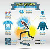 Skateboard Accessories Infographics