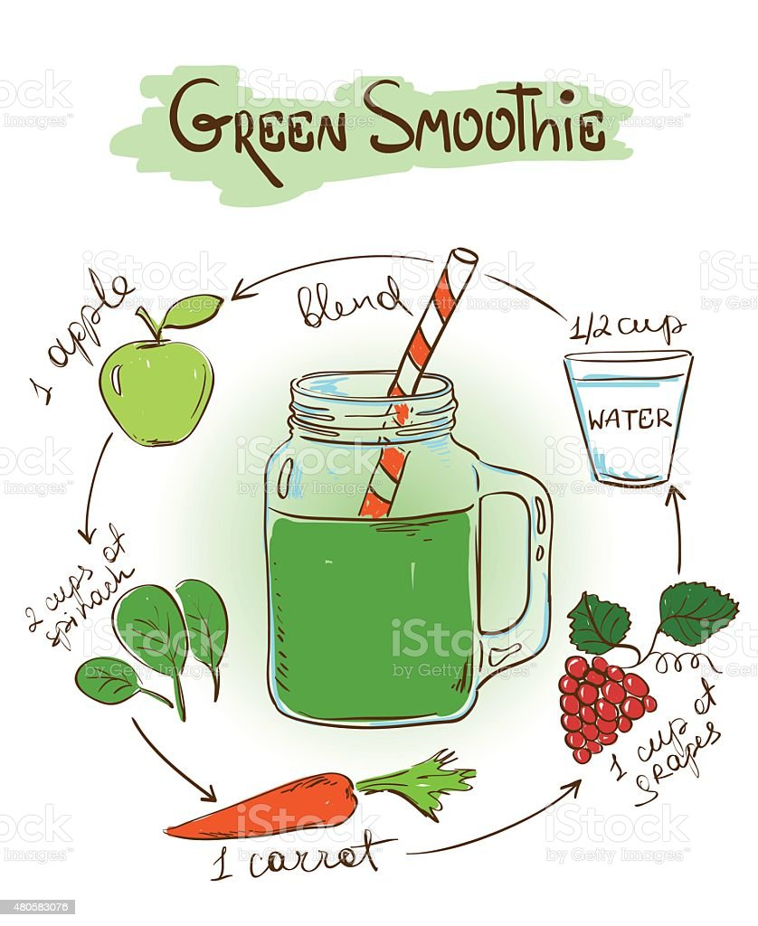 Sketch Green smoothie recipe. royalty-free stock vector art