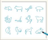 Illustration of Chinese Zodiac Signs icons.